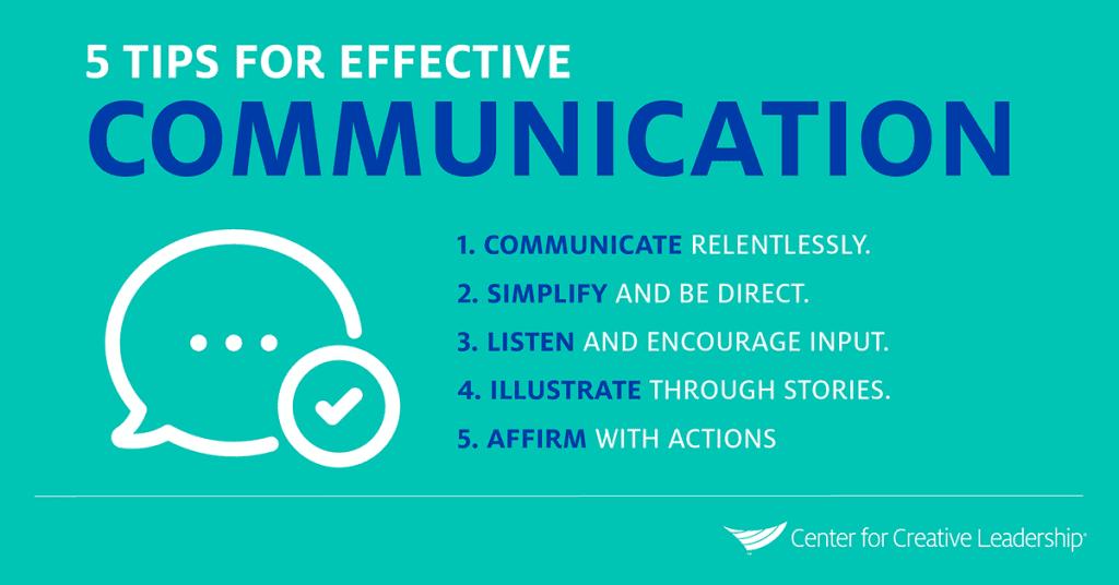 leadership qualities communication