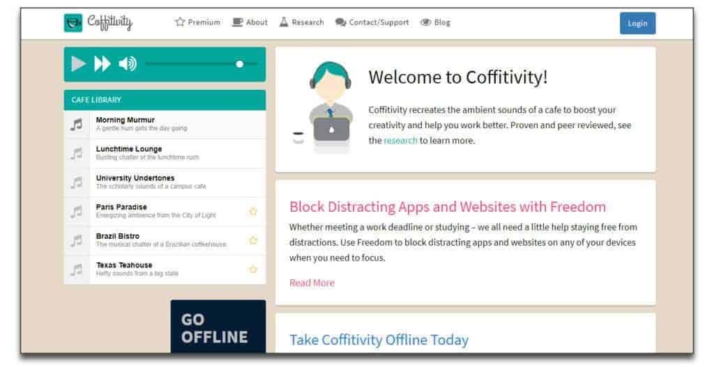 coffitivity review