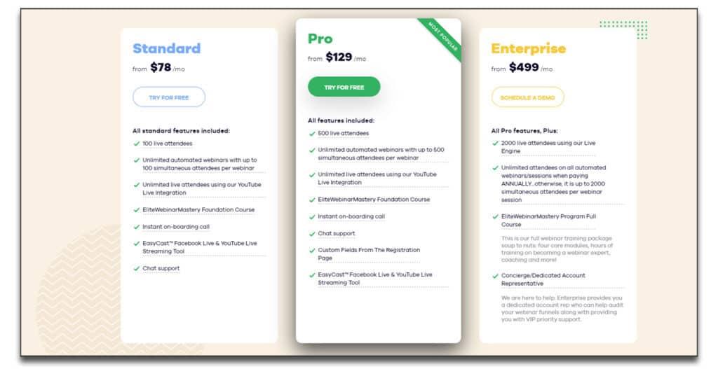 easywebinar pricing review