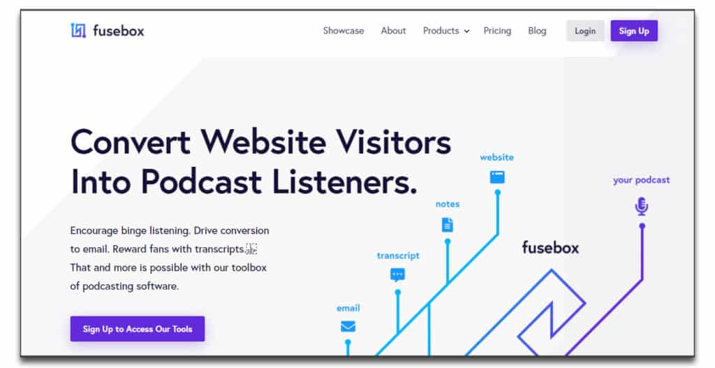 fusebox podcast hosting review
