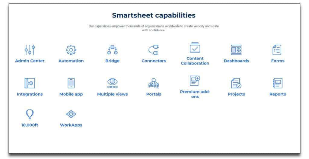 smartsheet review Workflow Management Software