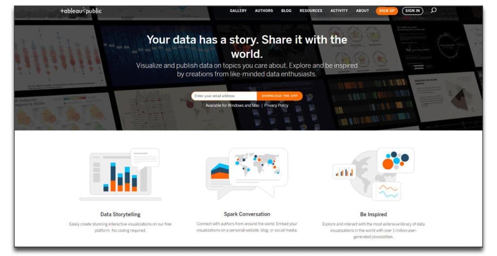 tableau market research