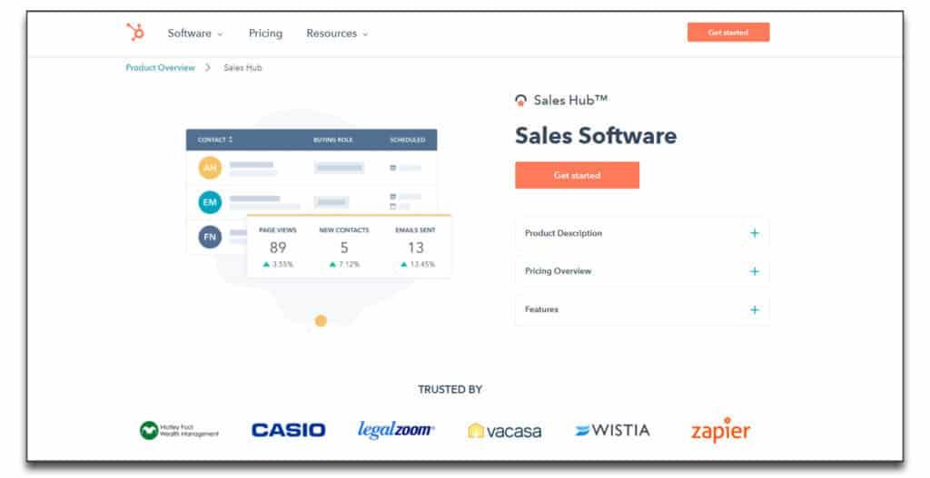 hubspot sales management software